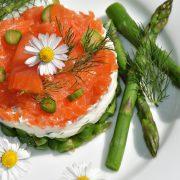 Nutrición, Naturopatía y el Ph